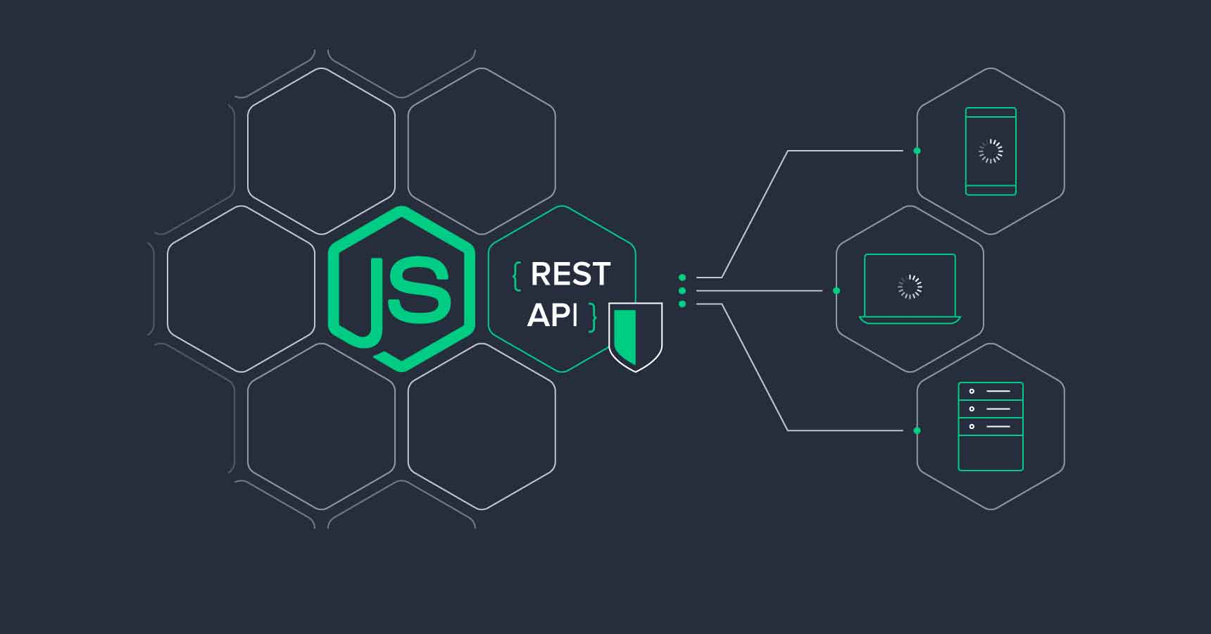How to create a Node.js REST API with Firebase in 2021